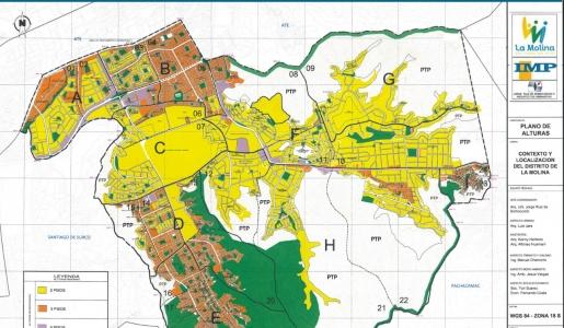 Plan Urbano Distrital de la Molina